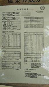 長田鉱泉効能