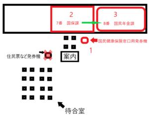 久留米市役所国保年金窓口map