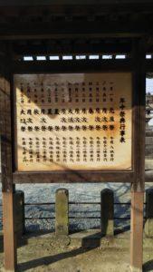 西町日吉神社祭事